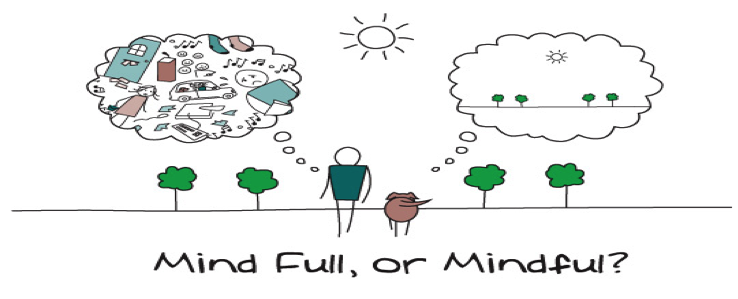 Mind-full-or-mindful